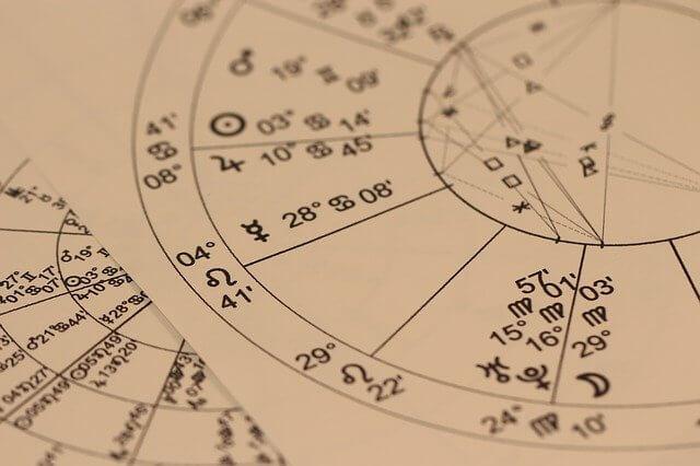 زائچہ ہاروسکوپ علم نجوم